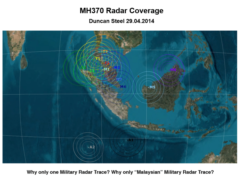 18. Radar Traces