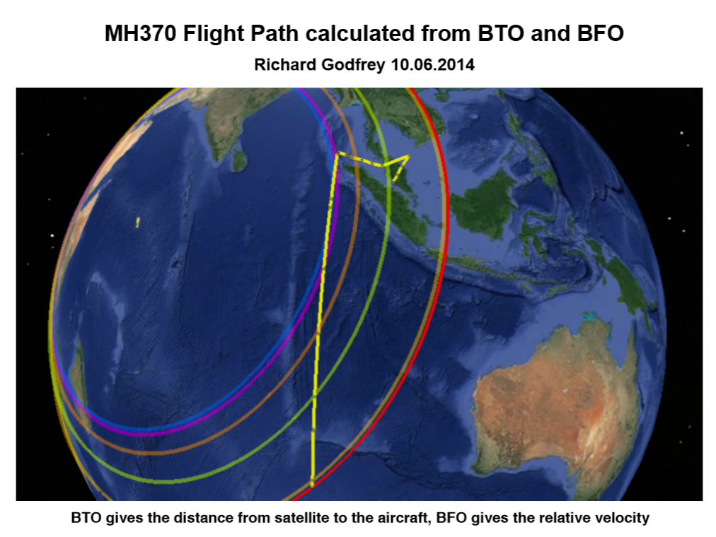 32. Flight Path from BTO and BFO